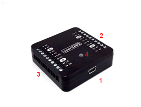 Different parts of openDAQ