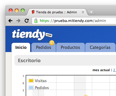 tiendy seguridad ssl