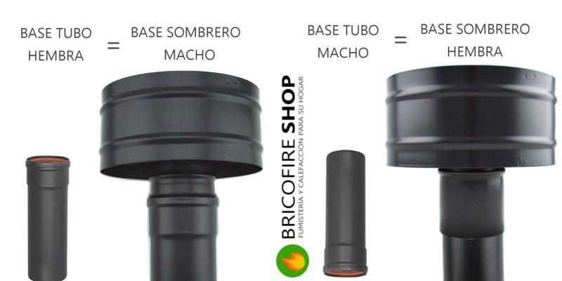 Base hembra o macho del sombrereto antirrevoco de pellet según tubo.