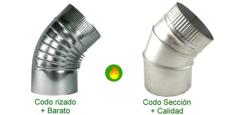 Cods 45º ventilación y estufas galvanizado rizados y sección