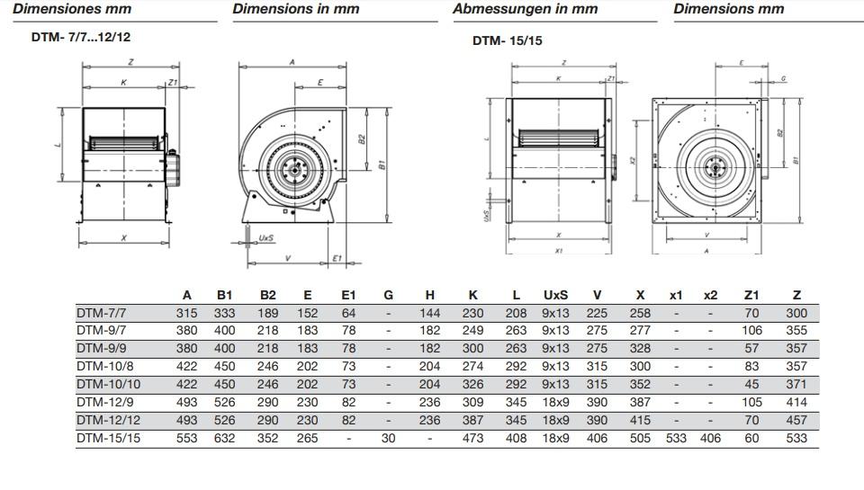 Dimensiones ventilador aspirador DTM
