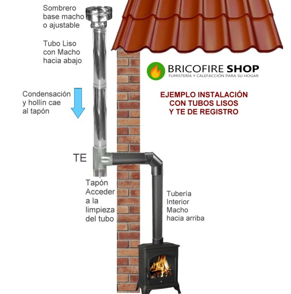 Tap n galvanizado para te bricofire tubos de chimenea y for Estufa de pellets en un piso