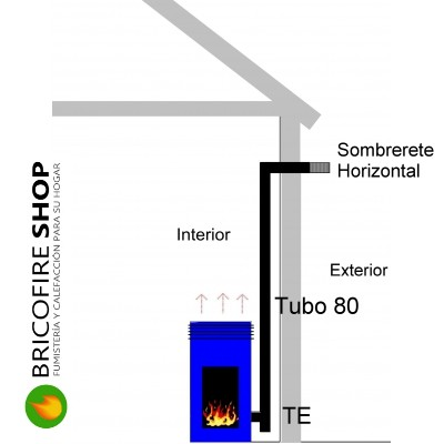 Instalacion tubo pellet basico