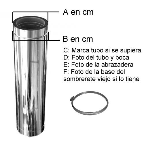 Medidas para confeccionar sombrerete antirrevoco tubo modular