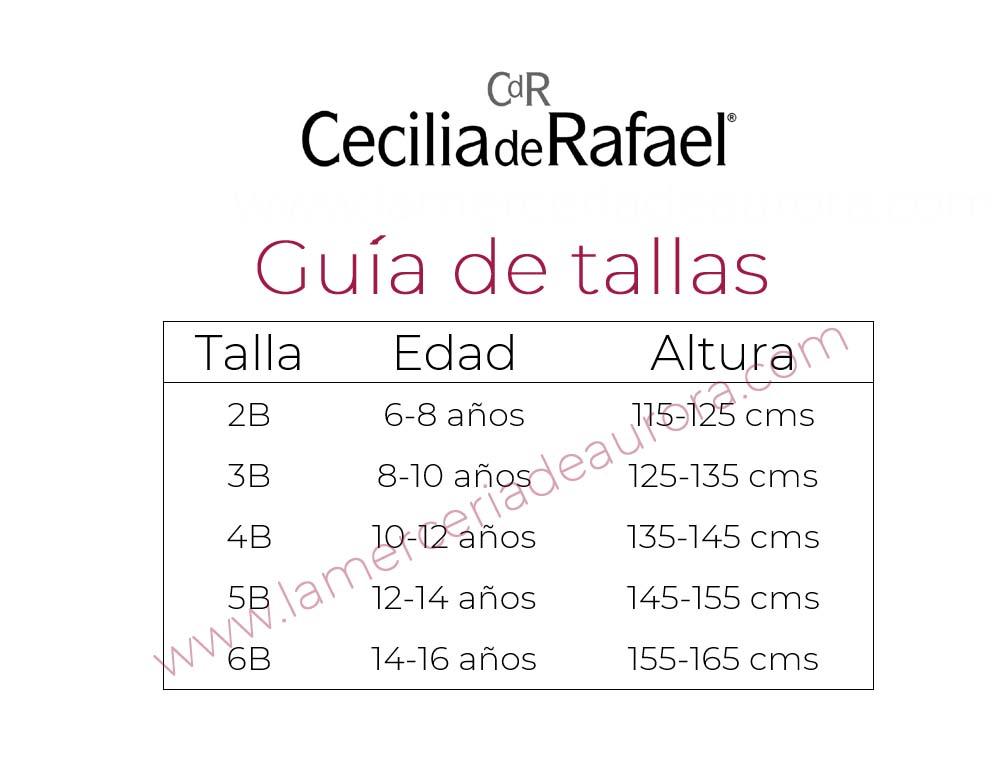 Guía de tallas Cecilia de Rafael