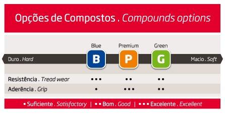 Tabla de compuestos neumáticos fedima 4x4