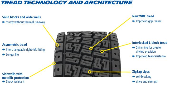 Neumático Michelin ltx force