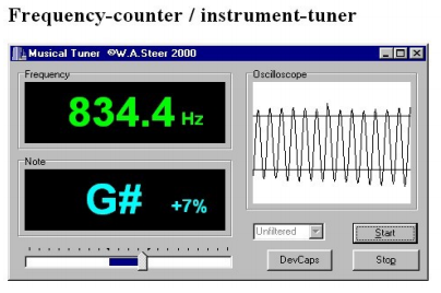 Experimenting with virtual instrumentation - openDAQ
